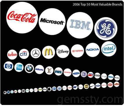 020510-brand-values